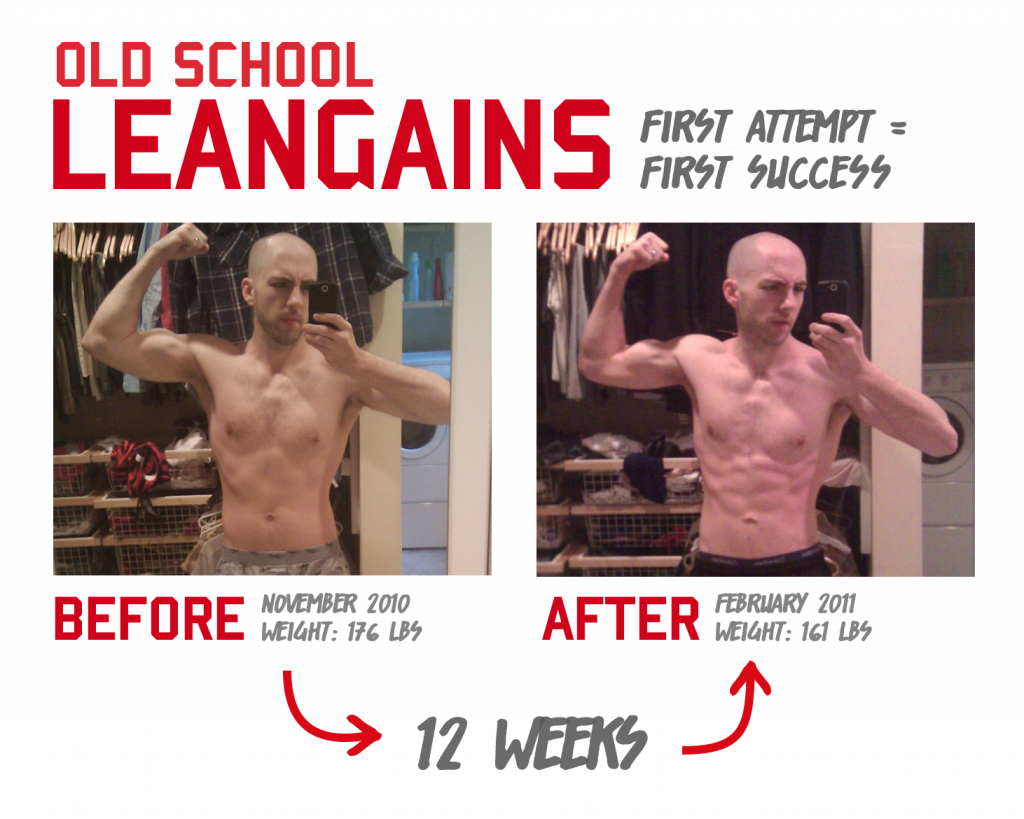 before and after leangains custom plan