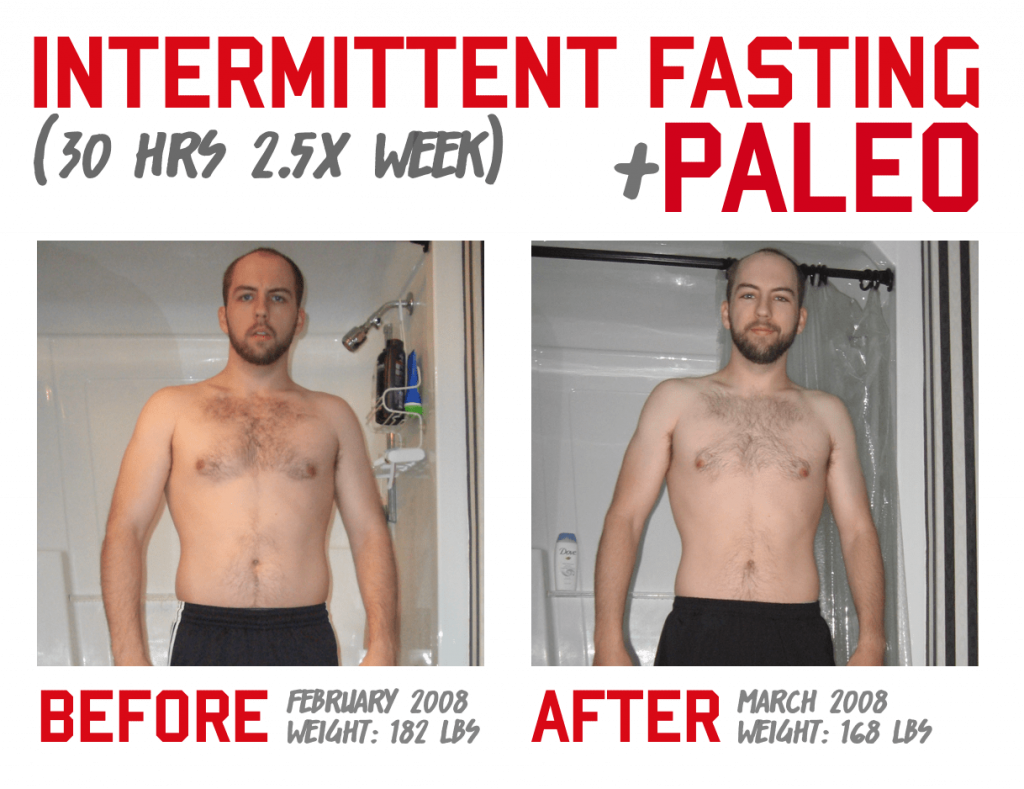 Getting Started With 16:8 Intermittent Fasting on The